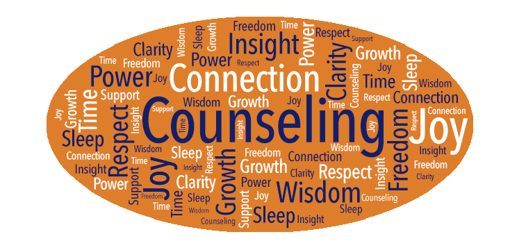Word cloud graphic describing areas of counseling support on orange background.